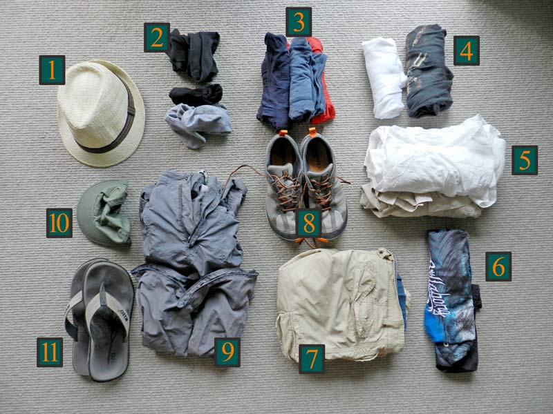 Wildlife Life Tour Packing Tips